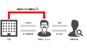 agent_model